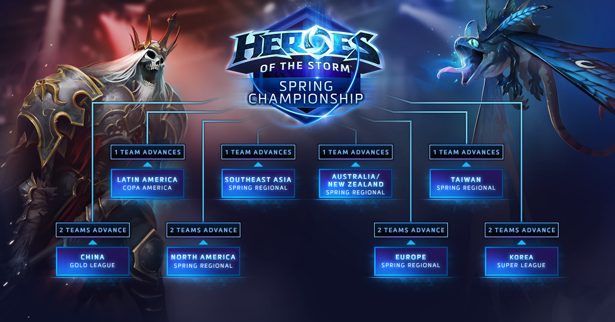 Heroes of the Storm Spring Global Championship schedule
