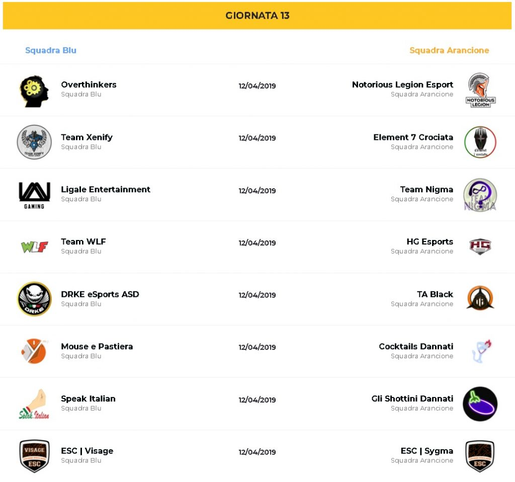 13° Giornata Campionati Italiani IRC Rocket League