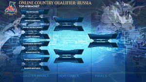 red bull untapped 2020 russia